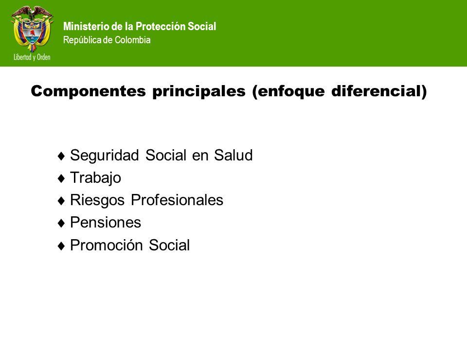 Ministerio de la Protección Social República de Colombia Componentes principales (enfoque diferencial) Seguridad Social en Salud Trabajo Riesgos Profe