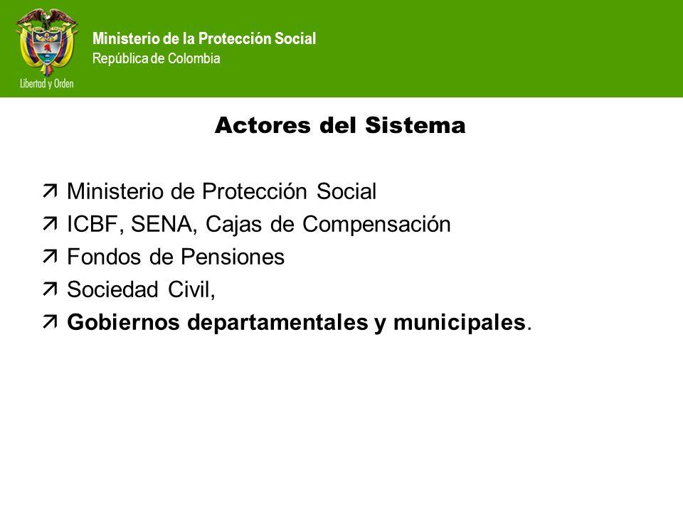 Ministerio de la Protección Social República de Colombia Actores del Sistema äMinisterio de Protección Social äICBF, SENA, Cajas de Compensación äFond