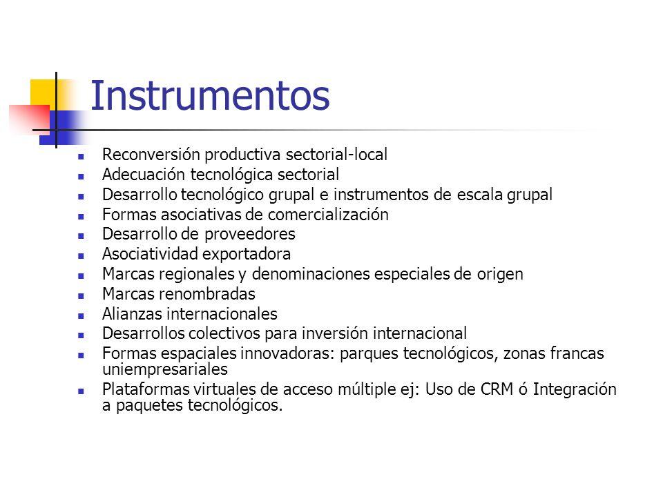Instrumentos Reconversión productiva sectorial-local Adecuación tecnológica sectorial Desarrollo tecnológico grupal e instrumentos de escala grupal Fo