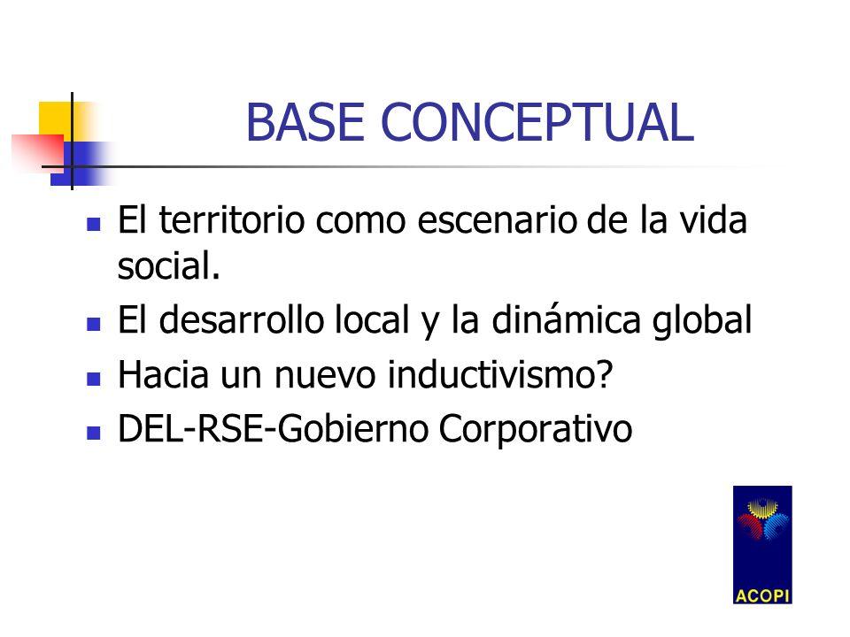 BASE CONCEPTUAL El territorio como escenario de la vida social. El desarrollo local y la dinámica global Hacia un nuevo inductivismo? DEL-RSE-Gobierno