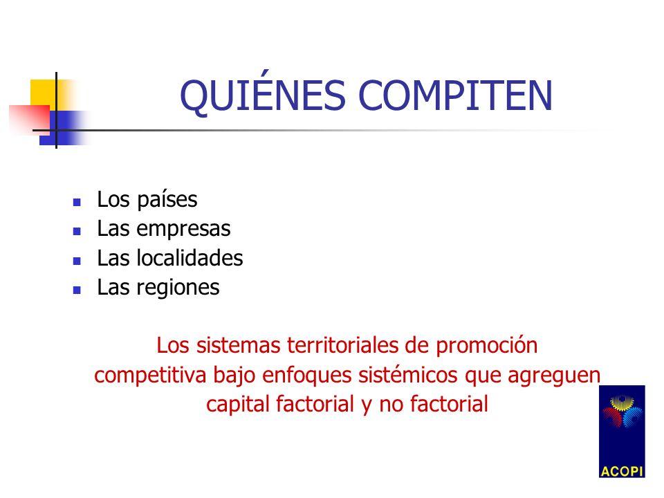 QUIÉNES COMPITEN Los países Las empresas Las localidades Las regiones Los sistemas territoriales de promoción competitiva bajo enfoques sistémicos que