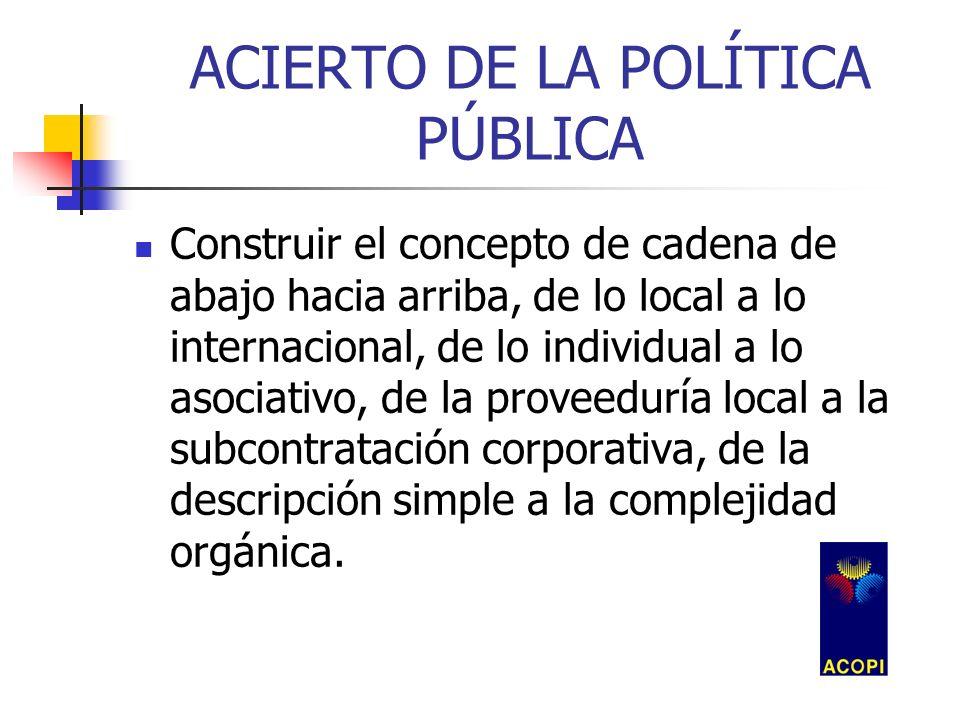 ACIERTO DE LA POLÍTICA PÚBLICA Construir el concepto de cadena de abajo hacia arriba, de lo local a lo internacional, de lo individual a lo asociativo