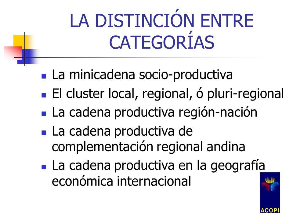 LA DISTINCIÓN ENTRE CATEGORÍAS La minicadena socio-productiva El cluster local, regional, ó pluri-regional La cadena productiva región-nación La caden
