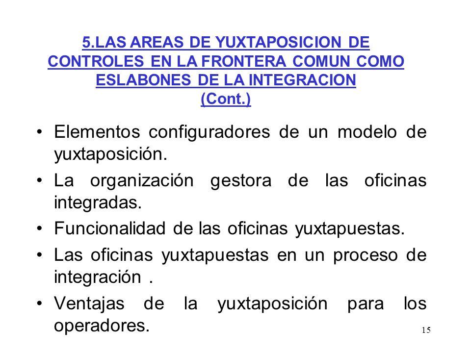 15 Elementos configuradores de un modelo de yuxtaposición. La organización gestora de las oficinas integradas. Funcionalidad de las oficinas yuxtapues