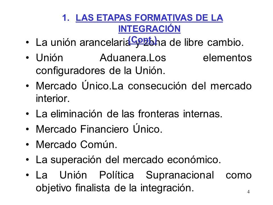 4 La unión arancelaria y zona de libre cambio. Unión Aduanera.Los elementos configuradores de la Unión. Mercado Único.La consecución del mercado inter