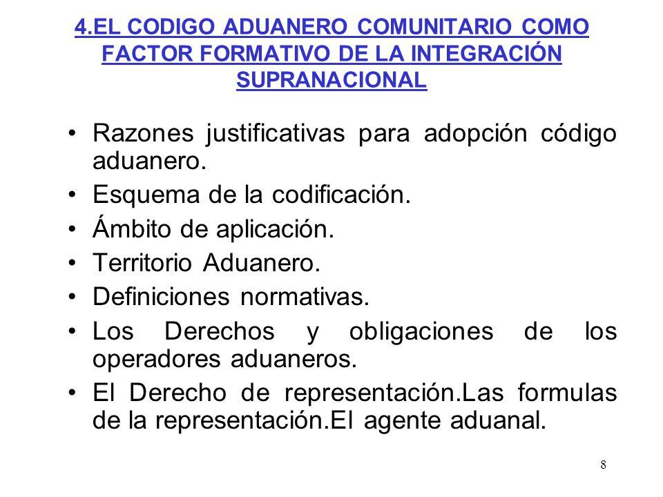 8 4.EL CODIGO ADUANERO COMUNITARIO COMO FACTOR FORMATIVO DE LA INTEGRACIÓN SUPRANACIONAL Razones justificativas para adopción código aduanero. Esquema