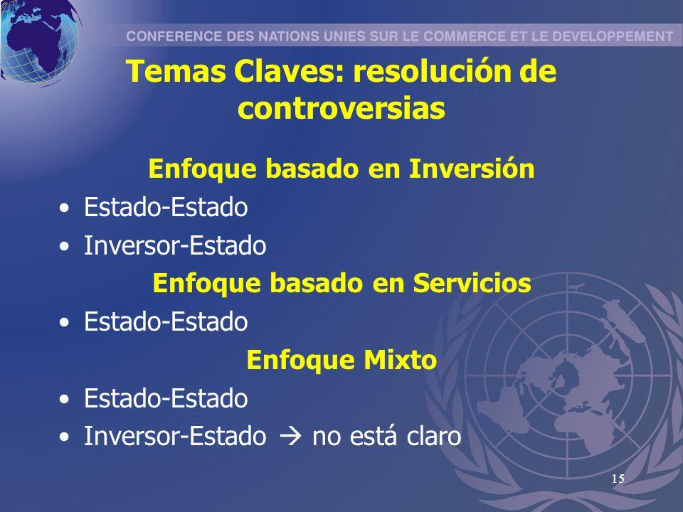 15 Temas Claves: resolución de controversias Enfoque basado en Inversión Estado-Estado Inversor-Estado Enfoque basado en Servicios Estado-Estado Enfoque Mixto Estado-Estado Inversor-Estado no está claro
