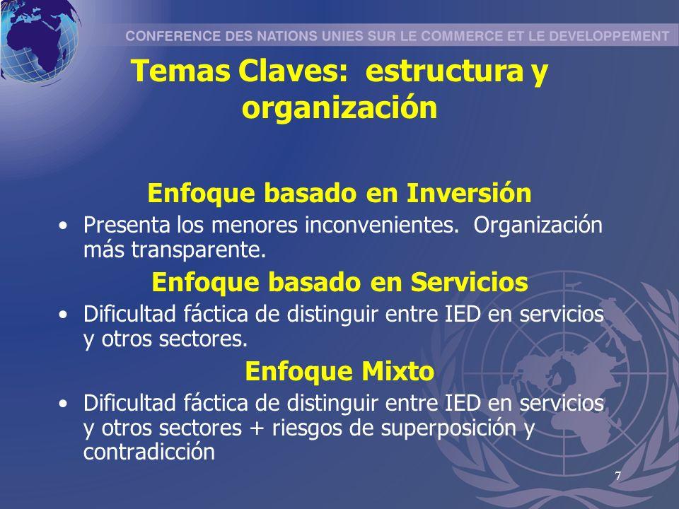 7 Temas Claves: estructura y organización Enfoque basado en Inversión Presenta los menores inconvenientes.