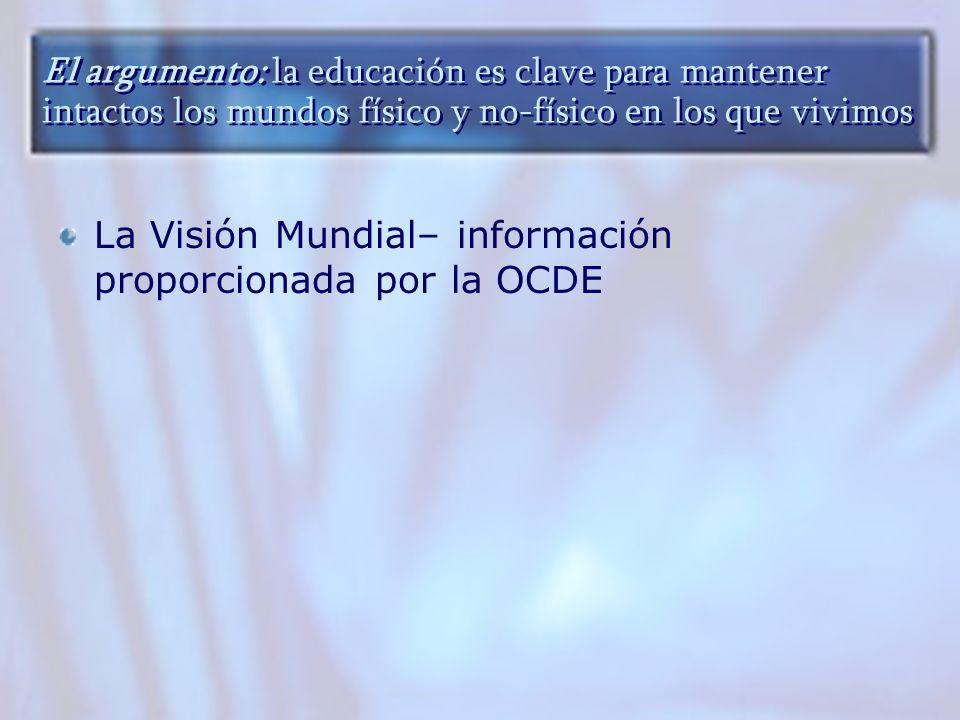 El argumento: la educación es clave para mantener intactos los mundos físico y no-físico en los que vivimos La Visión Mundial– información proporcionada por la OCDE