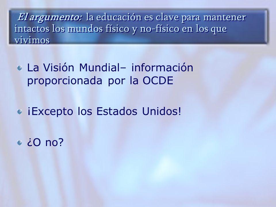 El argumento: la educación es clave para mantener intactos los mundos físico y no-físico en los que vivimos La Visión Mundial– información proporcionada por la OCDE ¡Excepto los Estados Unidos.