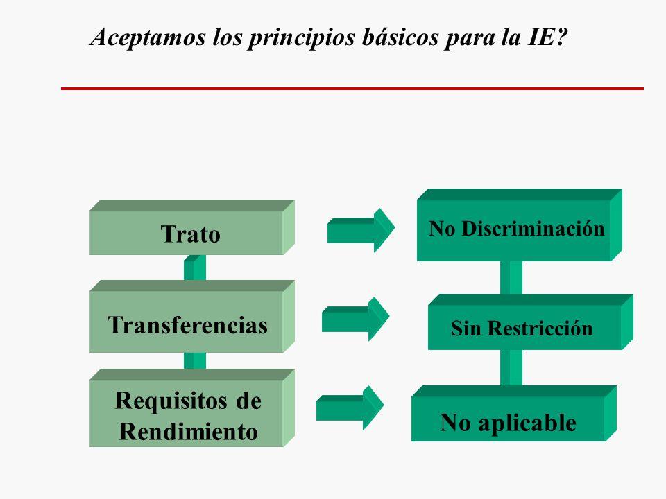 Trato No Discriminación Transferencias Sin Restricción Requisitos de Rendimiento No aplicable Aceptamos los principios básicos para la IE
