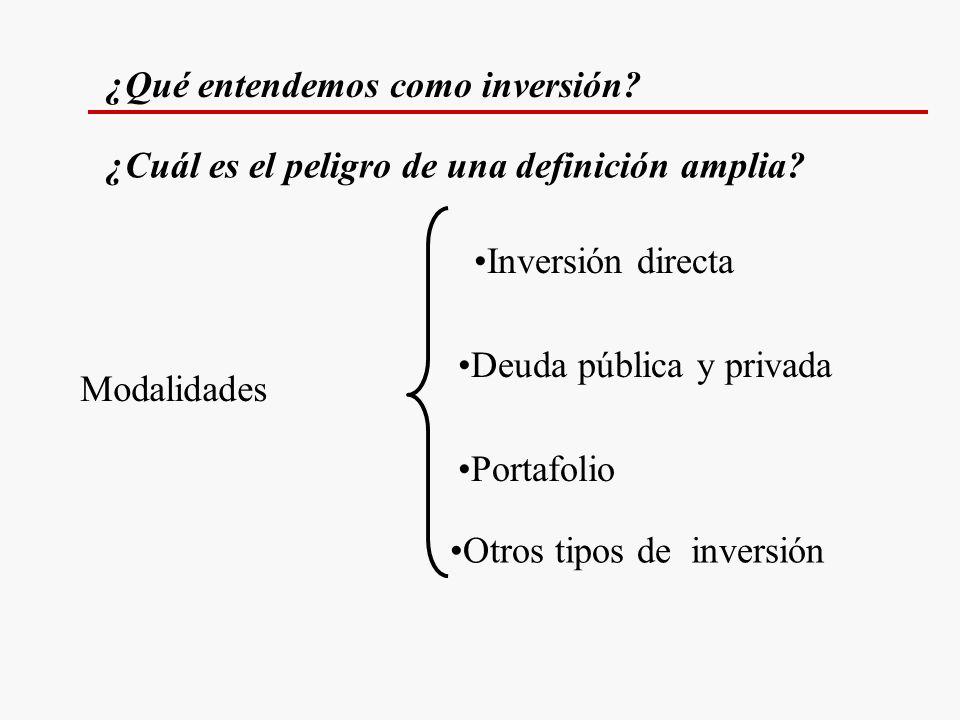 Modalidades Inversión directa Deuda pública y privada Portafolio ¿Cuál es el peligro de una definición amplia? Otros tipos de inversión ¿Qué entendemo