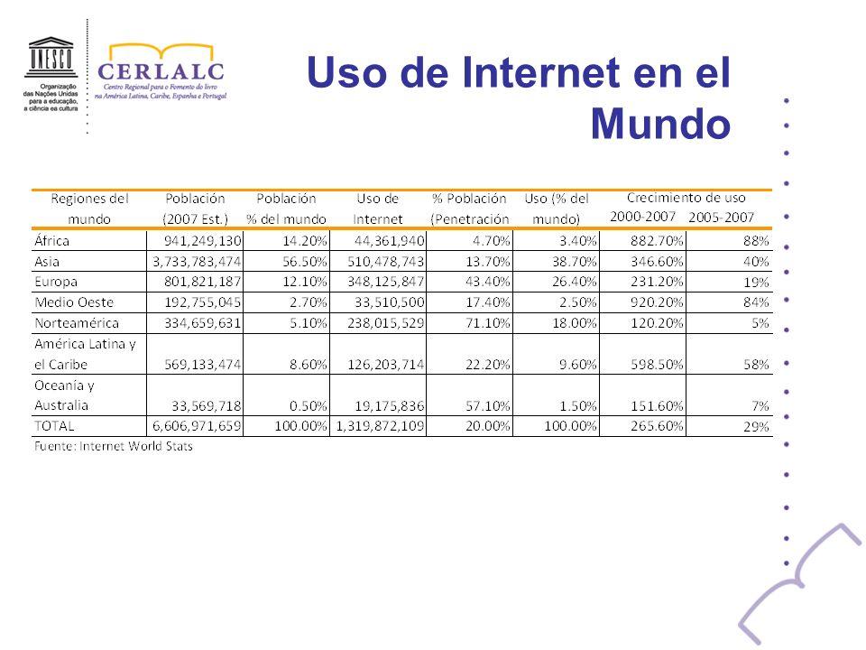 Uso de Internet en América Latina y el Caribe