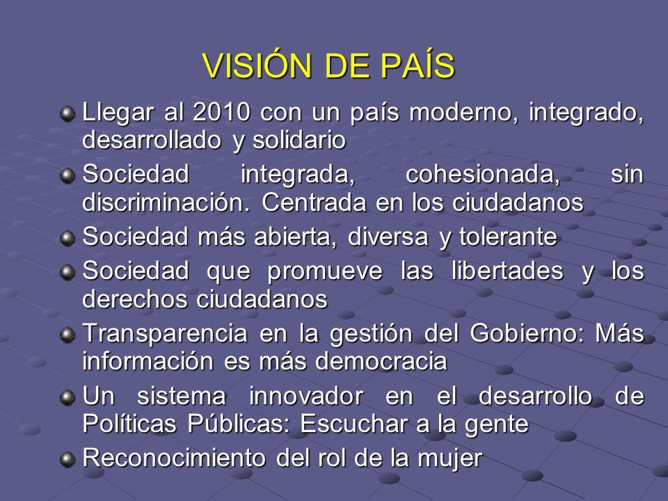 VISIÓN DE PAÍS Llegar al 2010 con un país moderno, integrado, desarrollado y solidario Sociedad integrada, cohesionada, sin discriminación.