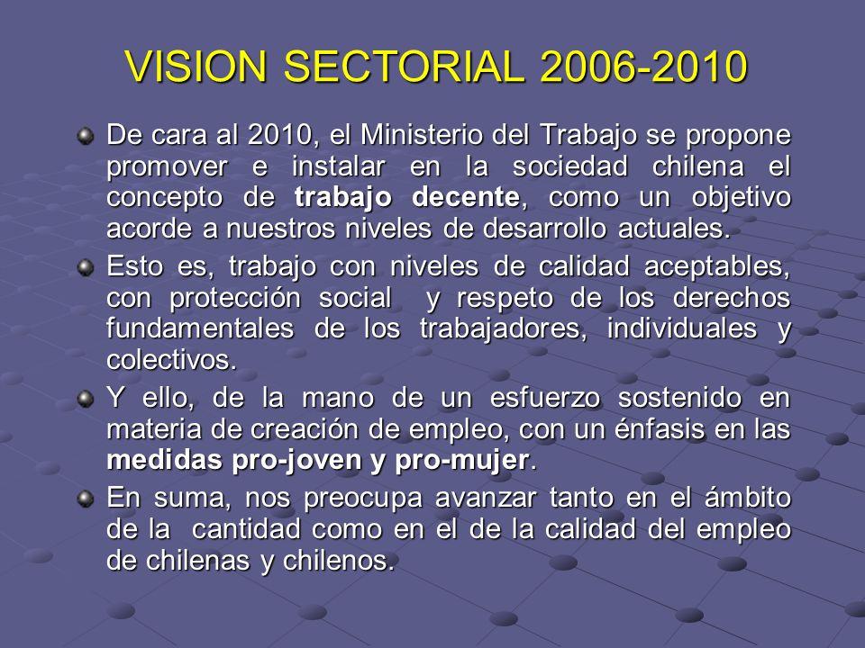 VISION SECTORIAL 2006-2010 De cara al 2010, el Ministerio del Trabajo se propone promover e instalar en la sociedad chilena el concepto de trabajo decente, como un objetivo acorde a nuestros niveles de desarrollo actuales.