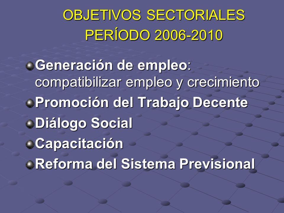 OBJETIVOS SECTORIALES PERÍODO 2006-2010 Generación de empleo: compatibilizar empleo y crecimiento Promoción del Trabajo Decente Diálogo Social Capacitación Reforma del Sistema Previsional
