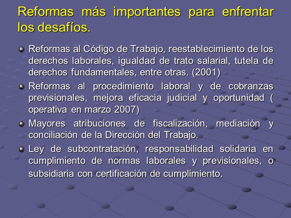 Reformas más importantes para enfrentar los desafíos. Reformas al Código de Trabajo, reestablecimiento de los derechos laborales, igualdad de trato sa