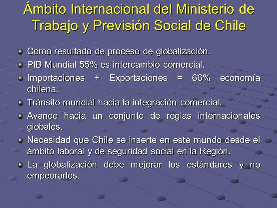 Ámbito Internacional del Ministerio de Trabajo y Previsión Social de Chile Como resultado de proceso de globalización. PIB Mundial 55% es intercambio