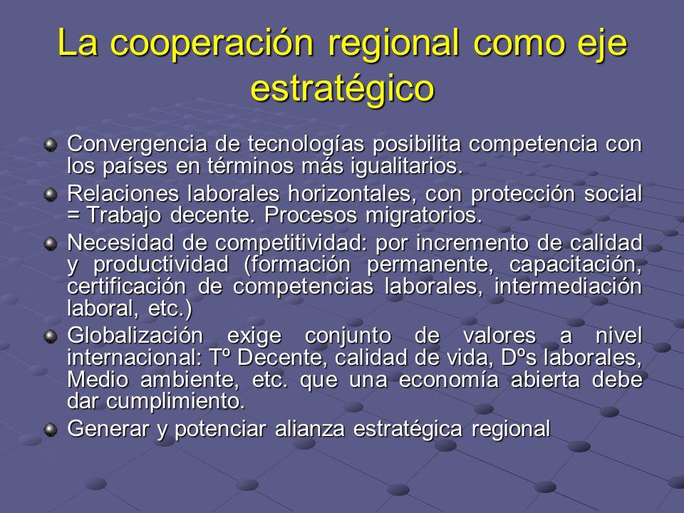 La cooperación regional como eje estratégico Convergencia de tecnologías posibilita competencia con los países en términos más igualitarios. Relacione
