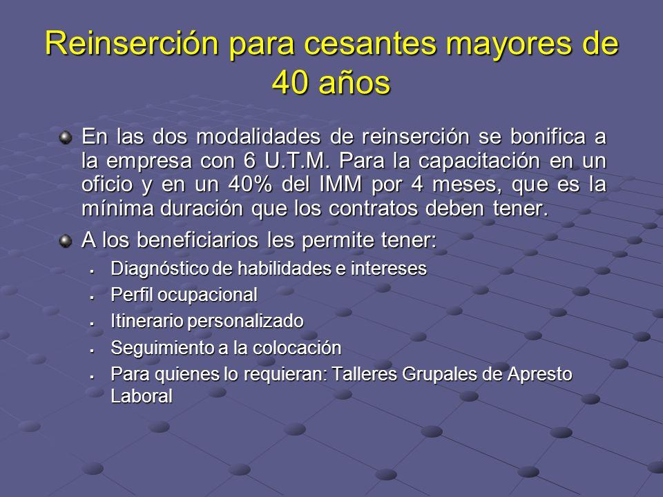 Reinserción para cesantes mayores de 40 años En las dos modalidades de reinserción se bonifica a la empresa con 6 U.T.M. Para la capacitación en un of