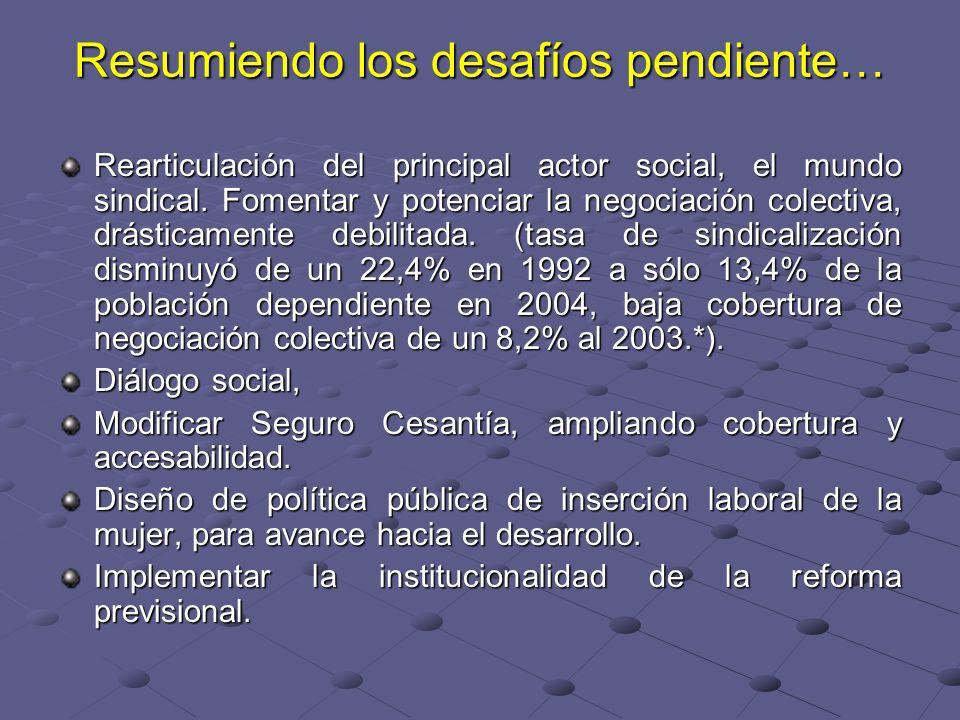 Resumiendo los desafíos pendiente… Rearticulación del principal actor social, el mundo sindical. Fomentar y potenciar la negociación colectiva, drásti