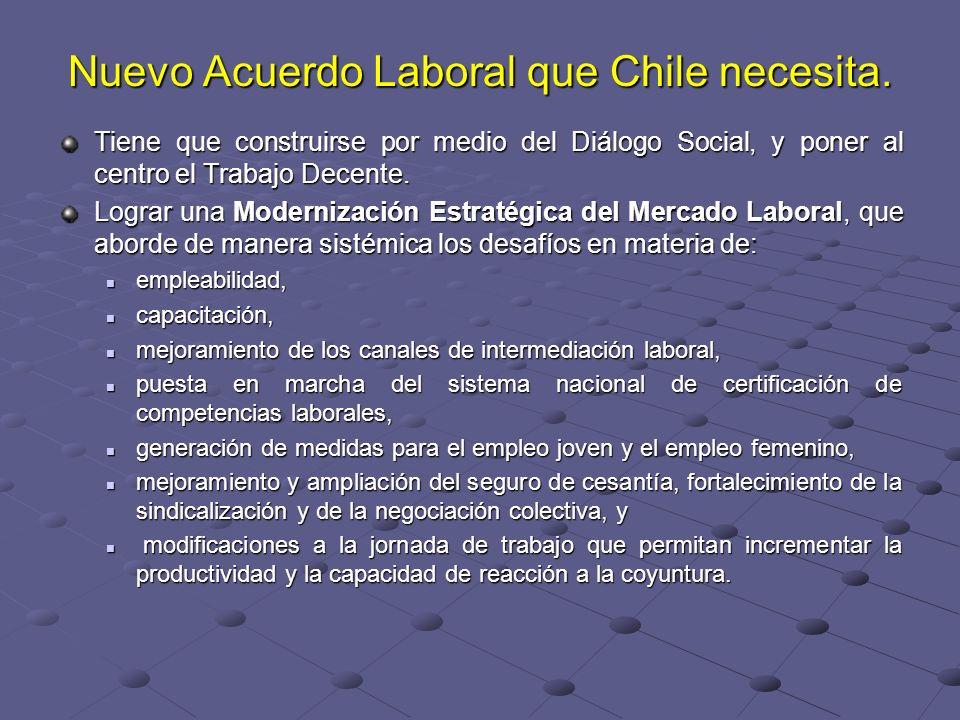 Nuevo Acuerdo Laboral que Chile necesita. Tiene que construirse por medio del Diálogo Social, y poner al centro el Trabajo Decente. Lograr una Moderni