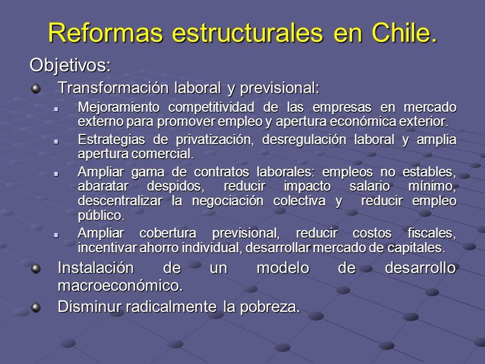 Reformas estructurales en Chile. Objetivos: Transformación laboral y previsional: Mejoramiento competitividad de las empresas en mercado externo para