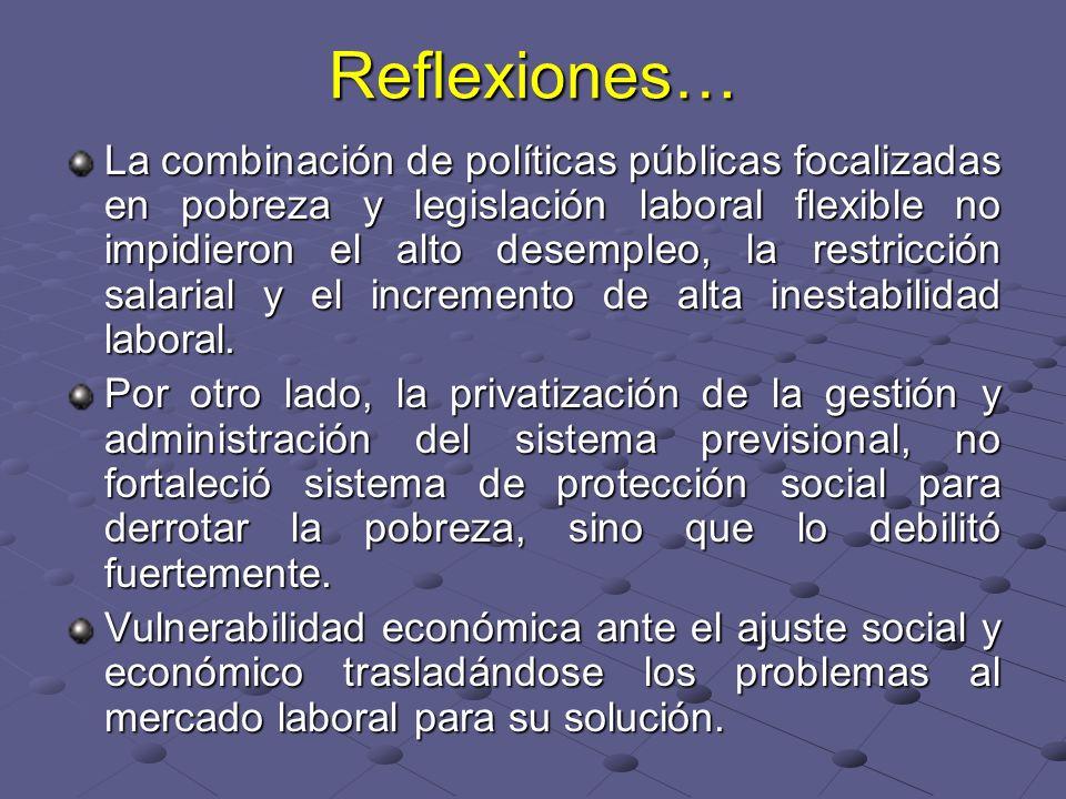 Reflexiones… La combinación de políticas públicas focalizadas en pobreza y legislación laboral flexible no impidieron el alto desempleo, la restricción salarial y el incremento de alta inestabilidad laboral.