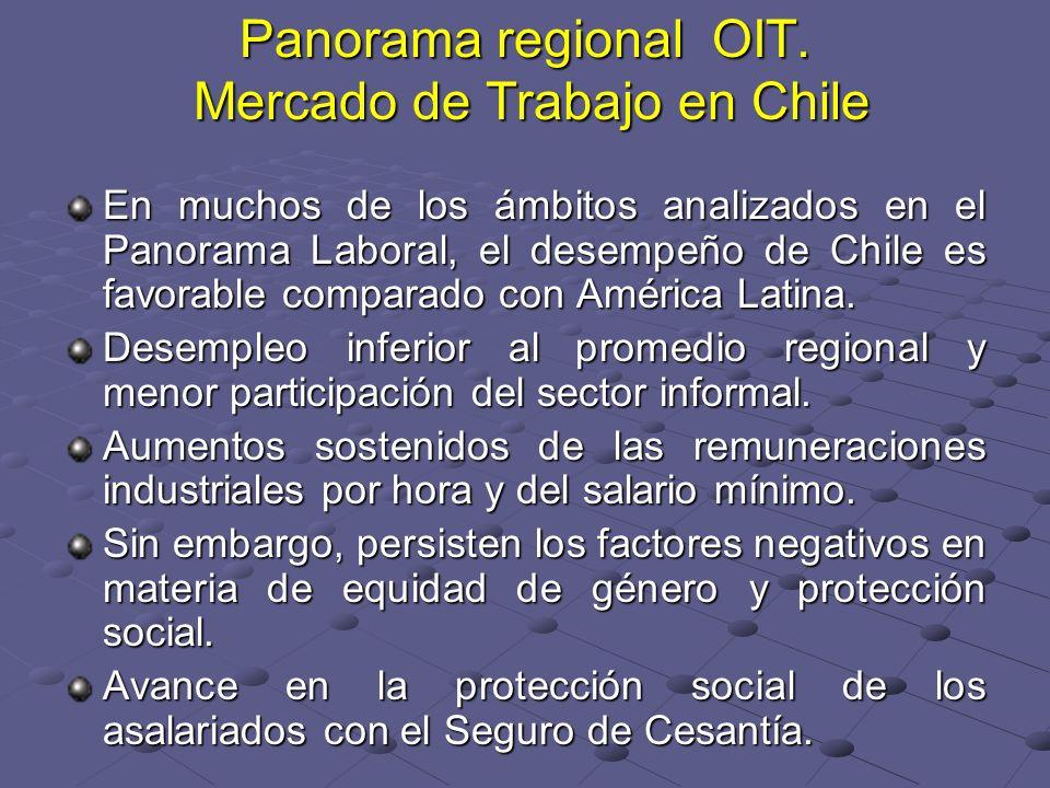Panorama regional OIT. Mercado de Trabajo en Chile En muchos de los ámbitos analizados en el Panorama Laboral, el desempeño de Chile es favorable comp