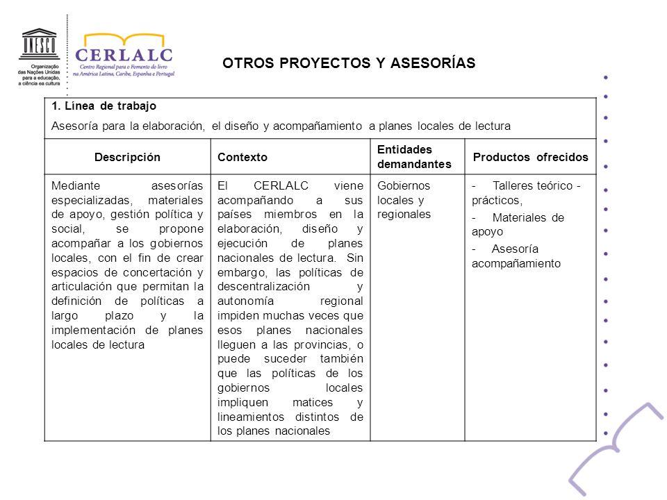 OTROS PROYECTOS Y ASESORÍAS 1. Línea de trabajo Asesoría para la elaboración, el diseño y acompañamiento a planes locales de lectura DescripciónContex