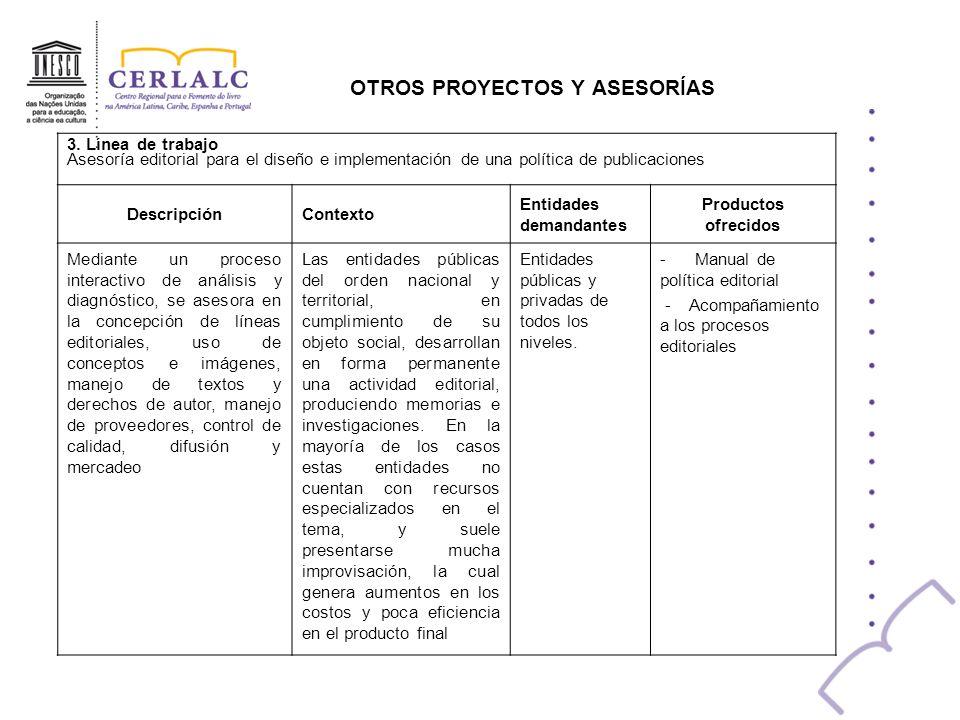 OTROS PROYECTOS Y ASESORÍAS 3. Línea de trabajo Asesoría editorial para el diseño e implementación de una política de publicaciones DescripciónContext