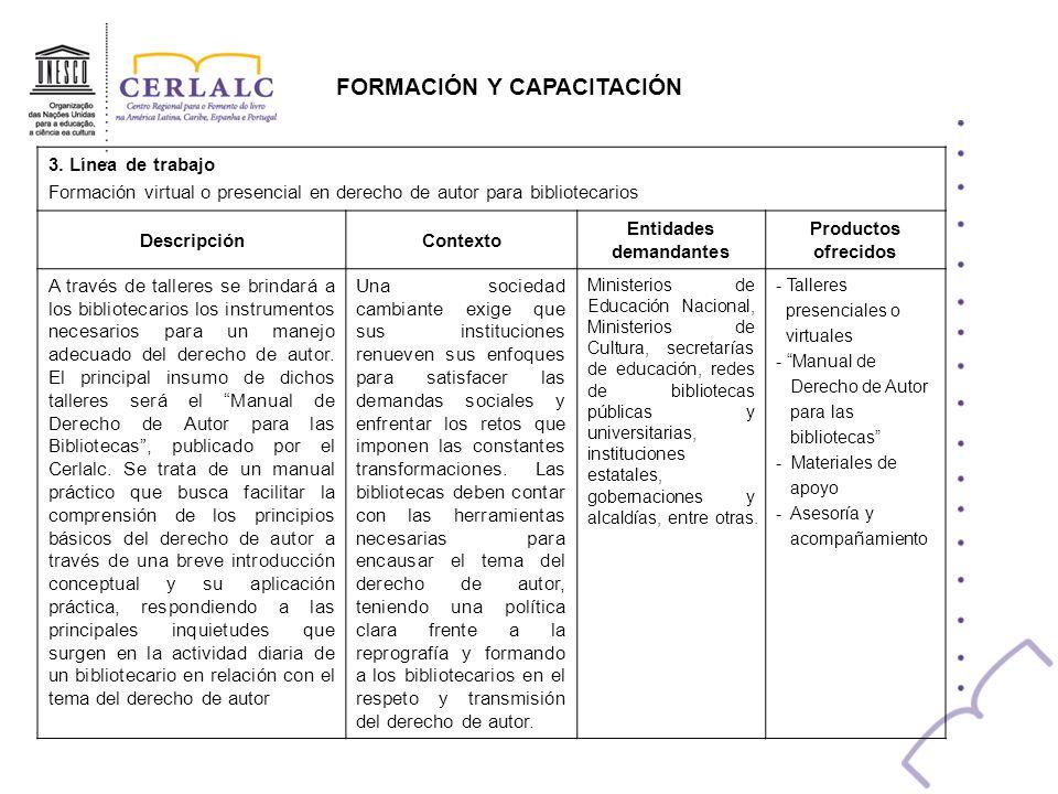 FORMACIÓN Y CAPACITACIÓN 3. Línea de trabajo Formación virtual o presencial en derecho de autor para bibliotecarios DescripciónContexto Entidades dema