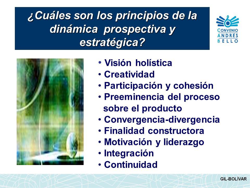 Visión holística Creatividad Participación y cohesión Preeminencia del proceso sobre el producto Convergencia-divergencia Finalidad constructora Motiv