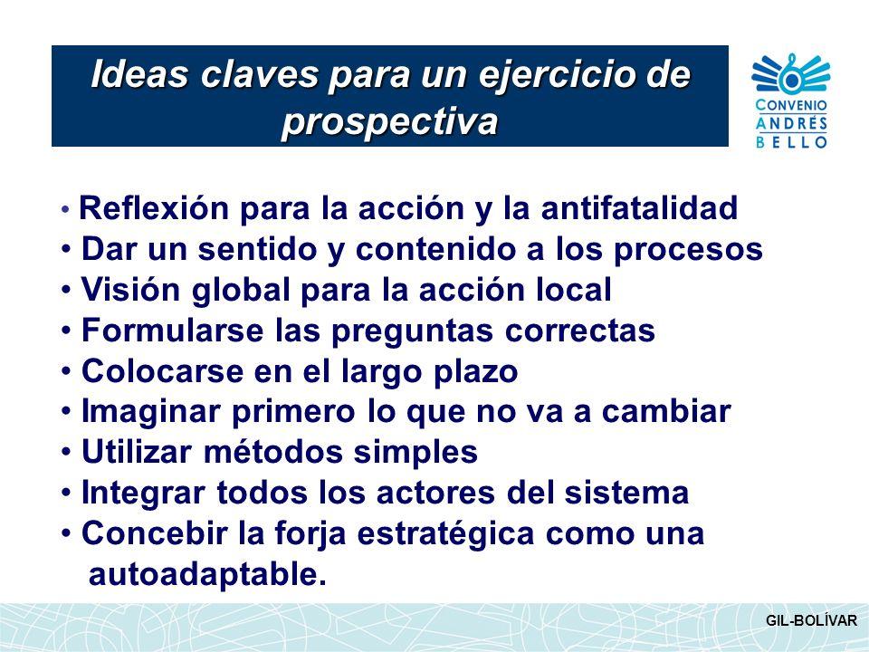 Reflexión para la acción y la antifatalidad Dar un sentido y contenido a los procesos Visión global para la acción local Formularse las preguntas corr