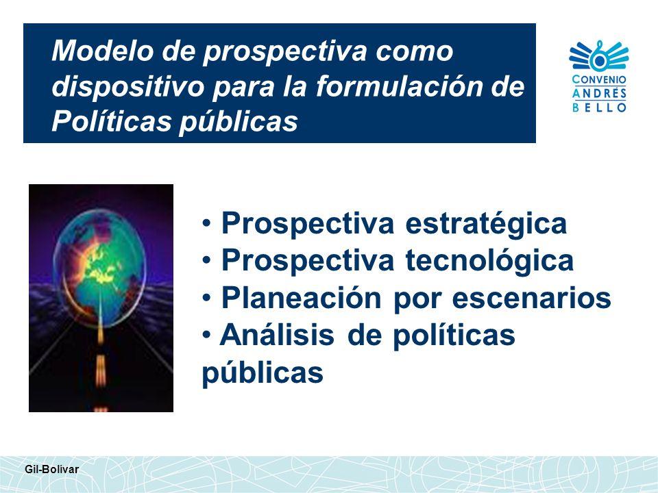 Modelo de prospectiva como dispositivo para la formulación de Políticas públicas Prospectiva estratégica Prospectiva tecnológica Planeación por escena