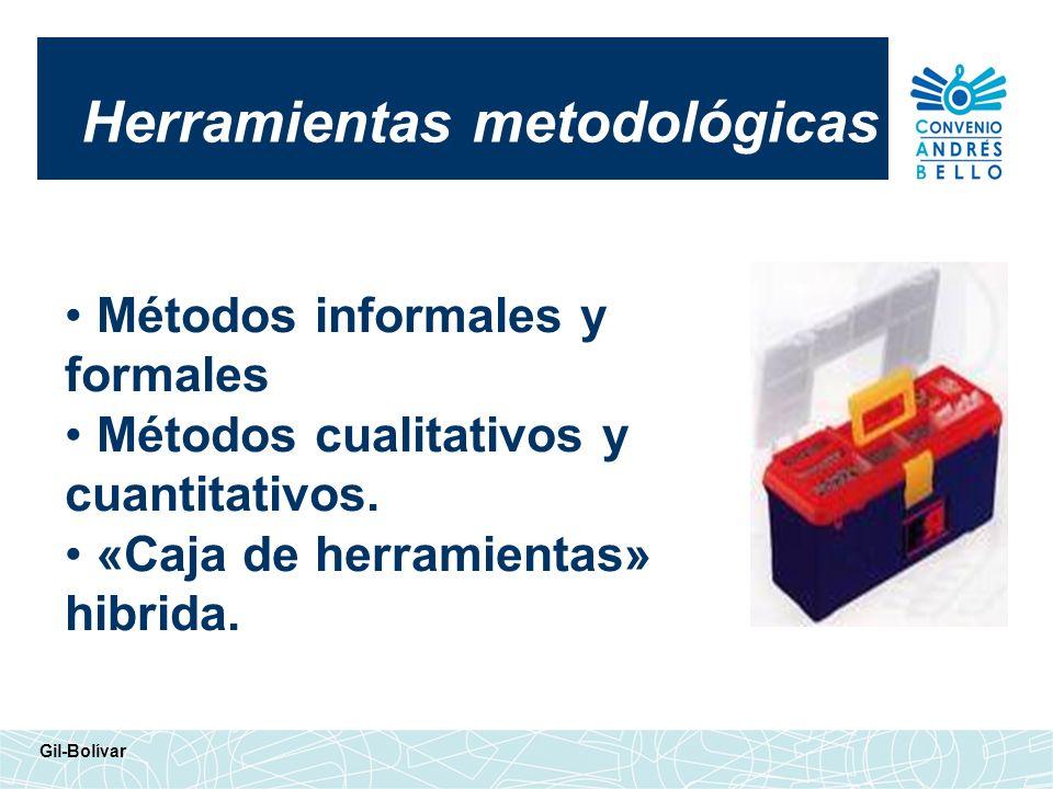 Herramientas metodológicas Métodos informales y formales Métodos cualitativos y cuantitativos. «Caja de herramientas» hibrida. Gil-Bolívar