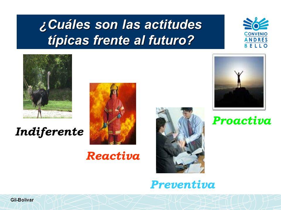 Indiferente Reactiva Proactiva Preventiva ¿Cuáles son las actitudes típicas frente al futuro? Gil-Bolívar