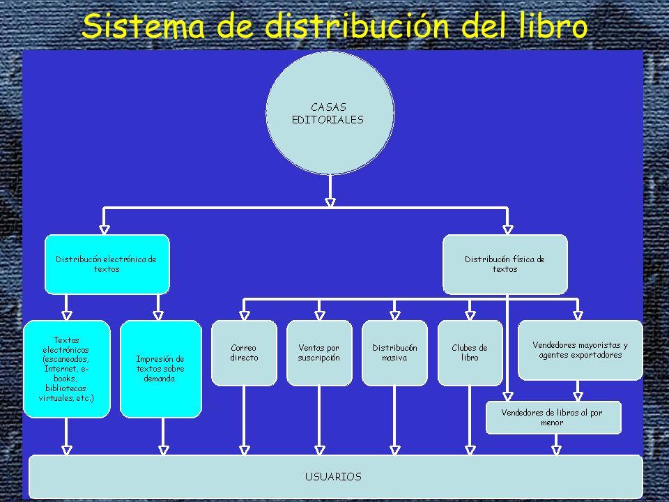 Sistema de distribuci ó n del libro