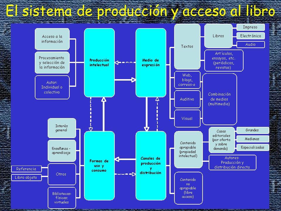 El sistema de producción y acceso al libro