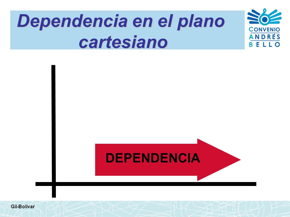 Dependencia en el plano cartesiano Gil-Bolívar DEPENDENCIA