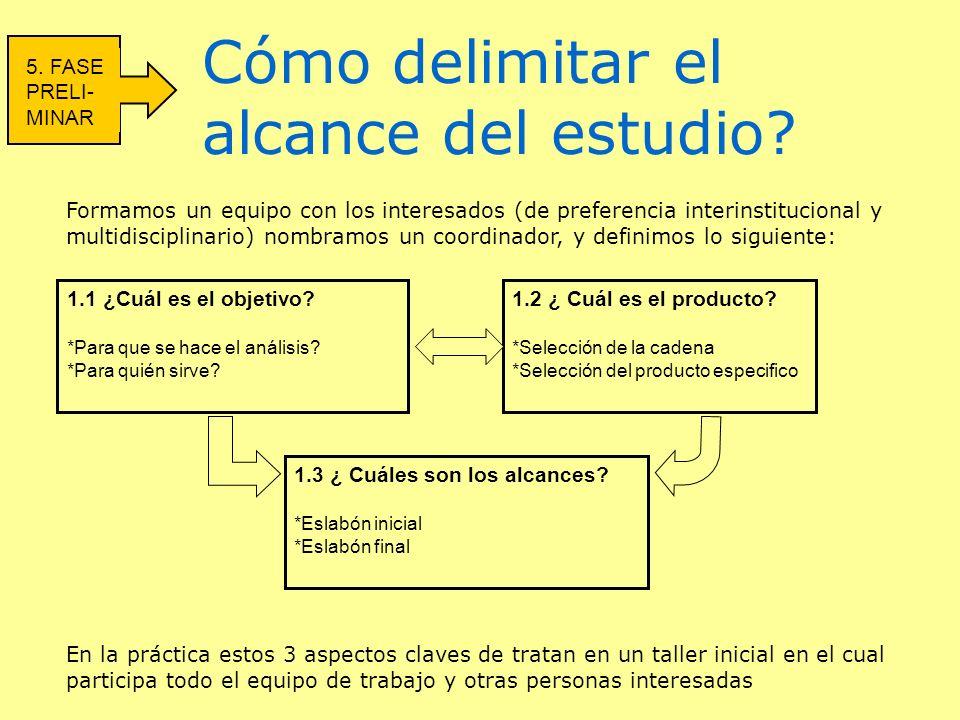 Cómo delimitar el alcance del estudio? 5. FASE PRELI- MINAR 1.1 ¿Cuál es el objetivo? *Para que se hace el análisis? *Para quién sirve? 1.2 ¿ Cuál es