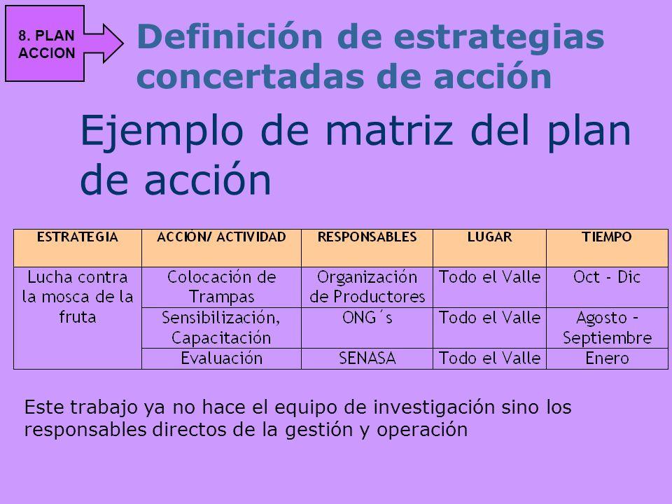 Ejemplo de matriz del plan de acción Definición de estrategias concertadas de acción 8. PLAN ACCION Este trabajo ya no hace el equipo de investigación