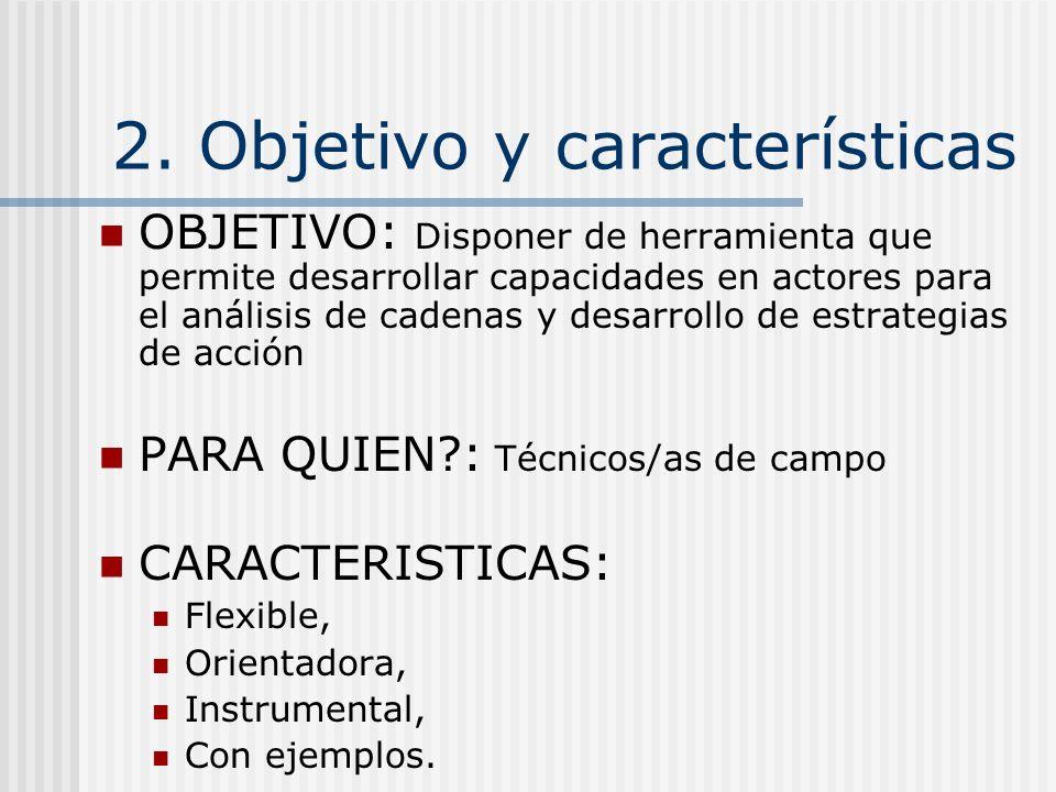 2. Objetivo y características OBJETIVO: Disponer de herramienta que permite desarrollar capacidades en actores para el análisis de cadenas y desarroll
