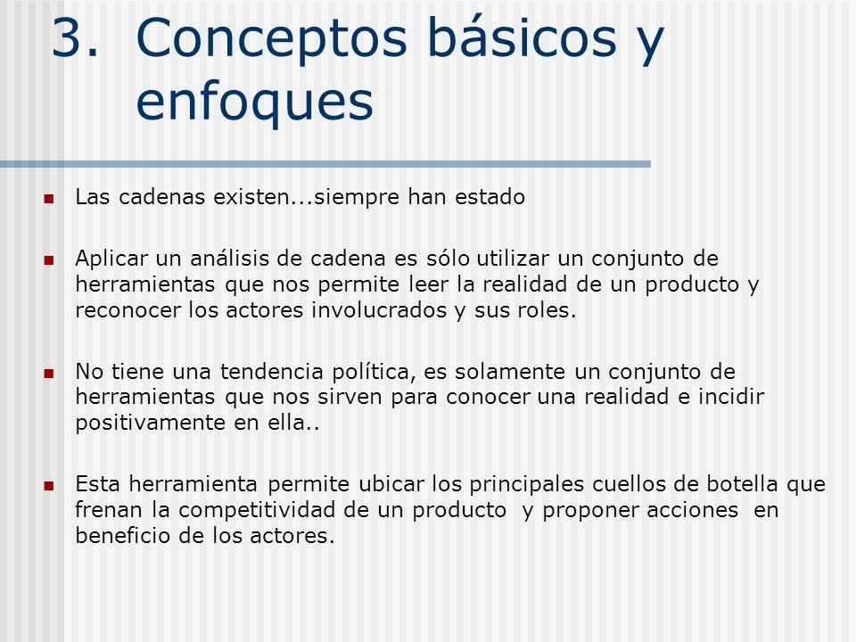 3.Conceptos básicos y enfoques Las cadenas existen...siempre han estado Aplicar un análisis de cadena es sólo utilizar un conjunto de herramientas que