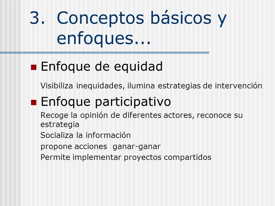 3.Conceptos básicos y enfoques... Enfoque de equidad Visibiliza inequidades, ilumina estrategias de intervención Enfoque participativo Recoge la opini