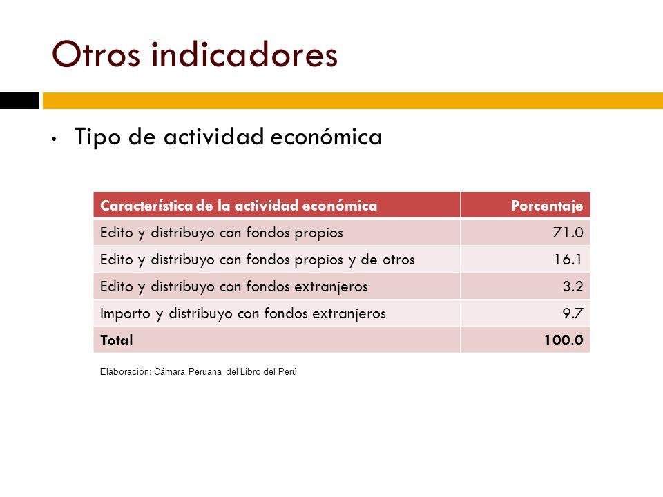 Otros indicadores Tipo de actividad económica Característica de la actividad económicaPorcentaje Edito y distribuyo con fondos propios71.0 Edito y distribuyo con fondos propios y de otros16.1 Edito y distribuyo con fondos extranjeros3.2 Importo y distribuyo con fondos extranjeros9.7 Total100.0 Elaboración: Cámara Peruana del Libro del Perú