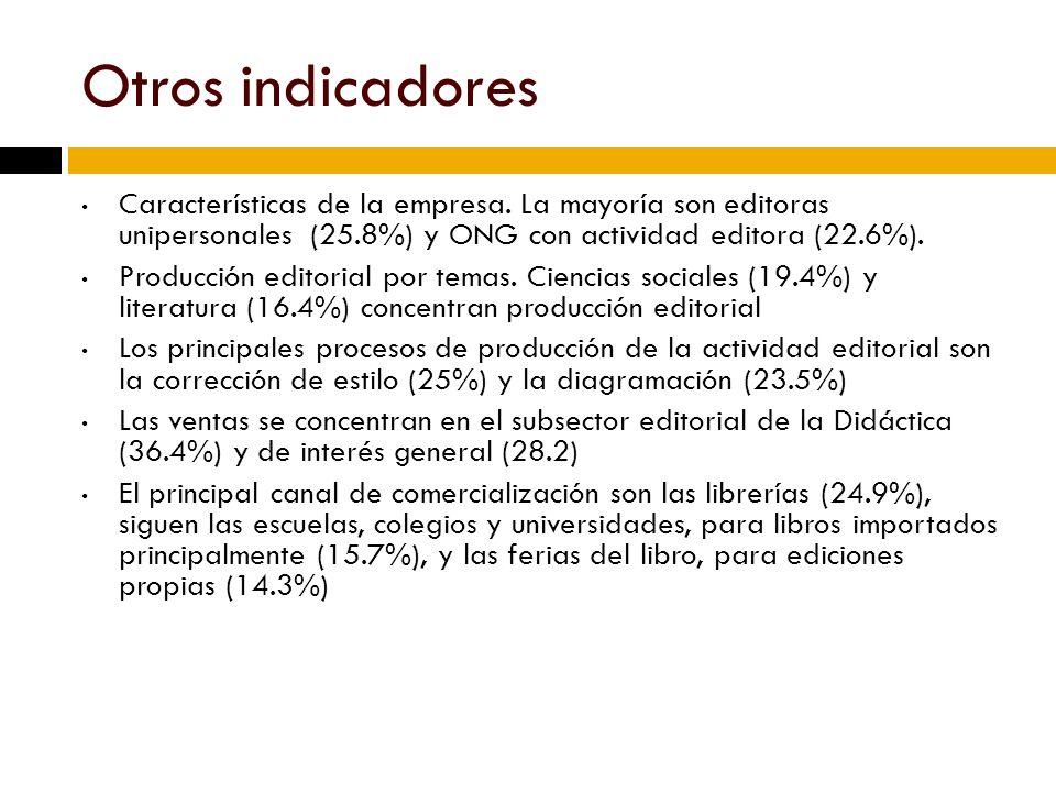 Otros indicadores Características de la empresa.