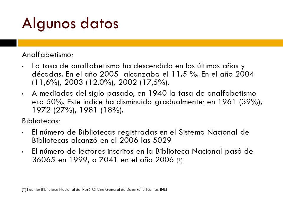 Algunos datos Analfabetismo: La tasa de analfabetismo ha descendido en los últimos años y décadas.