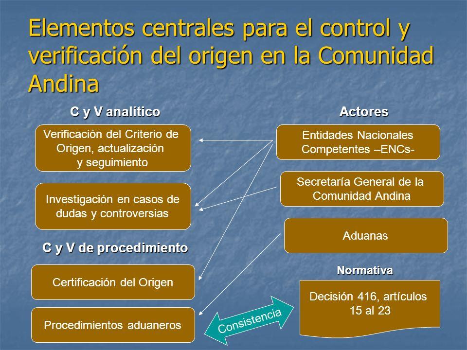 Elementos centrales para el control y verificación del origen en la Comunidad Andina C y V analítico Actores Verificación del Criterio de Origen, actu
