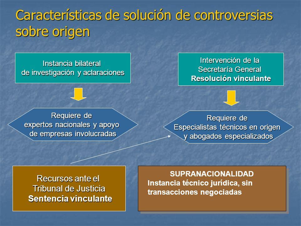 Características de solución de controversias sobre origen SUPRANACIONALIDAD Instancia técnico jurídica, sin transacciones negociadas SUPRANACIONALIDAD